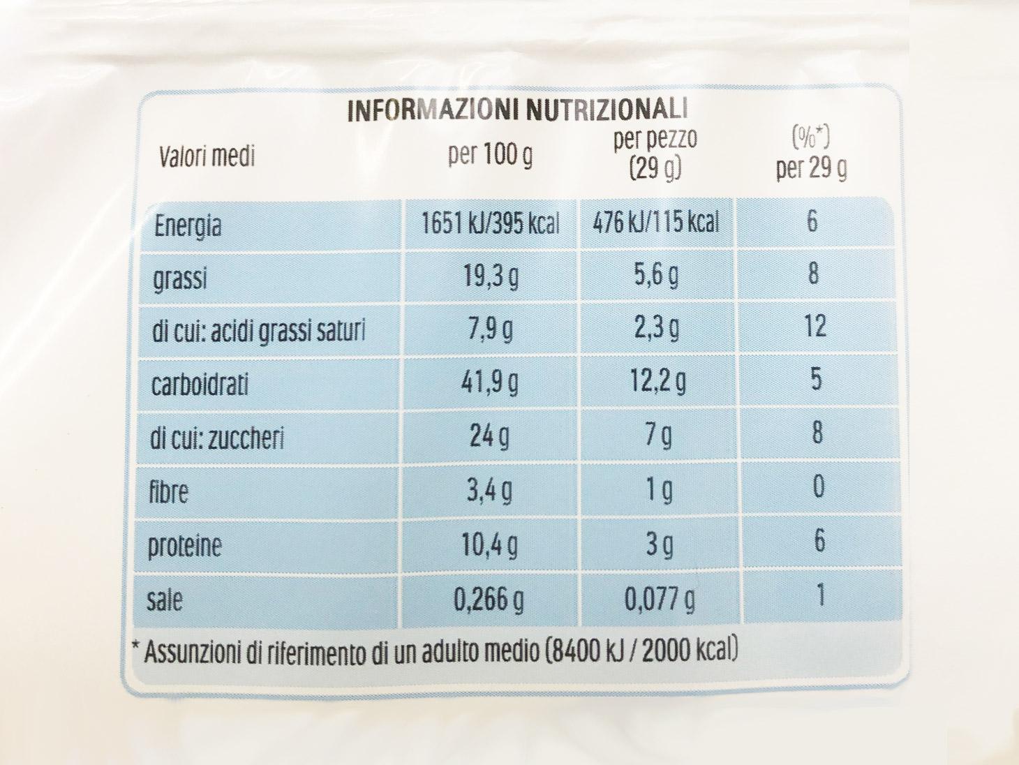 La tabella nutrizionale