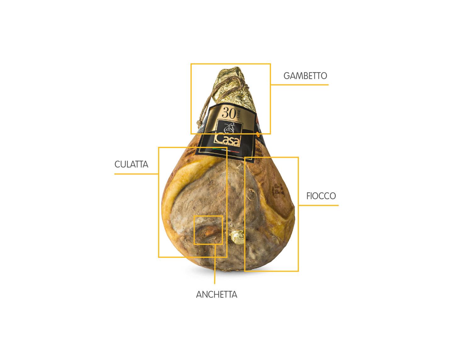 Prosciutto Crudo di Parma - Casa Graziano